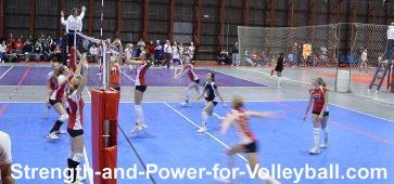 Volleyball Techniques and Strategies